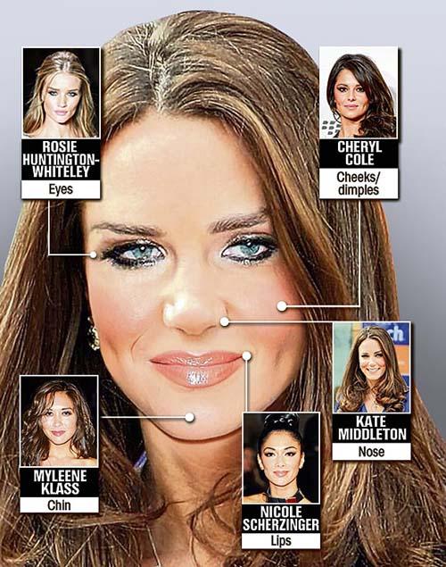 Wajah gabungan para selebriti cantik