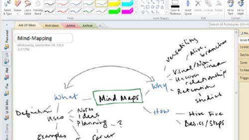 Mind Map lebih baik dari mencatat konvensional