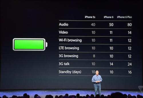 baterai iphone 6