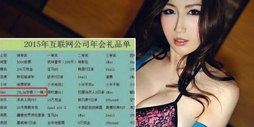 Bonus Imlek, Karyawan di Tiongkok Bisa Kencani Bintang Porno