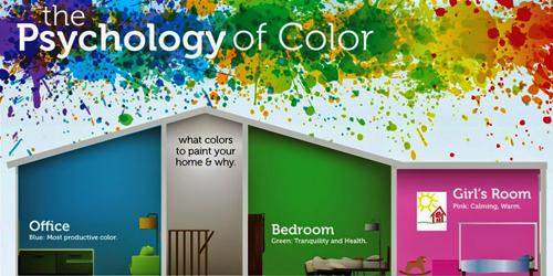4 Warna & Pengaruh Psikologisnya Pada Tubuh