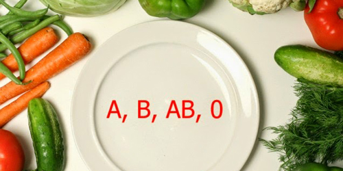 Begini Cara Diet Golongan Darah A, B, O, dan AB