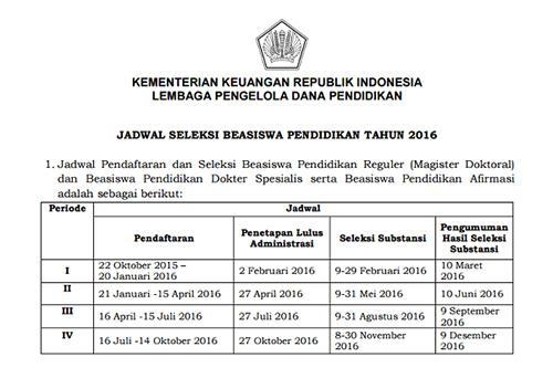-beasiswa-pemerintah-2016.