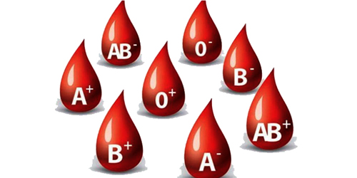 Ketahui Penyakit Pada Tubuh Lewat Golongan Darah