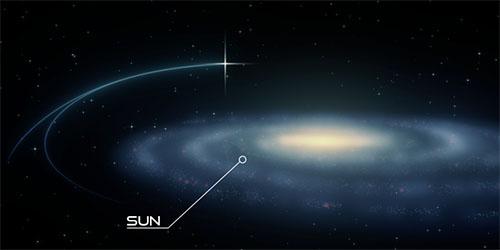 Ditemukan Bintang Pengacau Model Fisika Modern