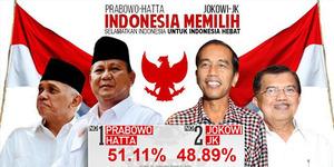 4 Lembaga Survei Menangkan Prabowo, 8 Lainnya Menangkan Jokowi