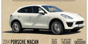 Porsche Macan dan Lamborghini Madura Terinspirasi Dari Hewan Asli Indonesia
