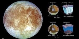 Europa, Bulan Jupiter Miliki Lempeng Tektonik Seperti Bumi