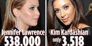 Foto Bugil Jennifer Lawrence Paling Dicari Ketimbang Foto Bugil Kim Kardashian