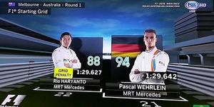 Rio Haryanto Dilecehkan TV Resmi F1