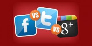 Facebook Dan Twitter Bersatu Hadapi Google